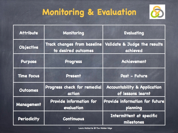 monitoring-feedback-evaluation-003
