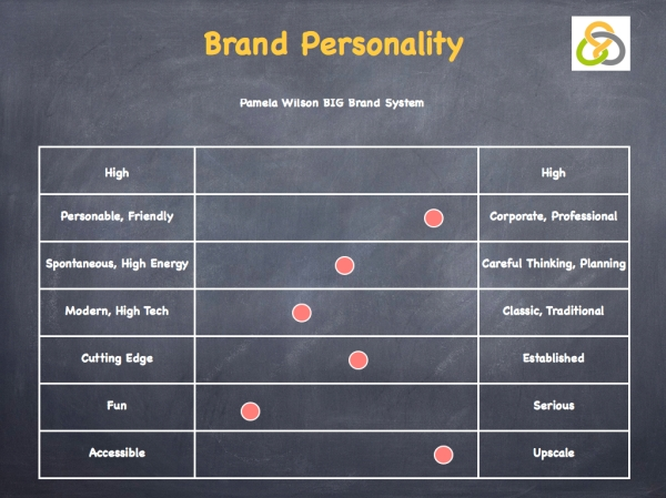 brand-guidelines-002