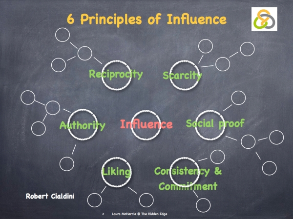 brand-influence-003