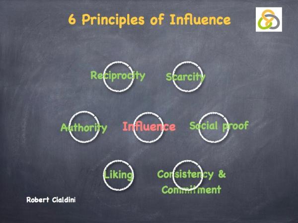 brand-influence-2-002