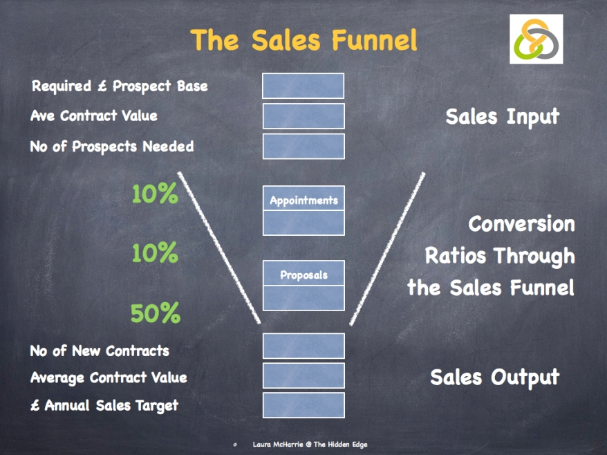 The Sales Funnel.002