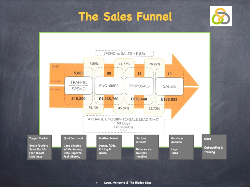 The Sales Funnel.004
