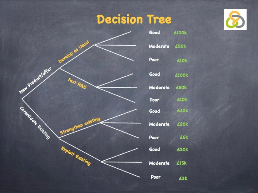 Decisions Decisions.010