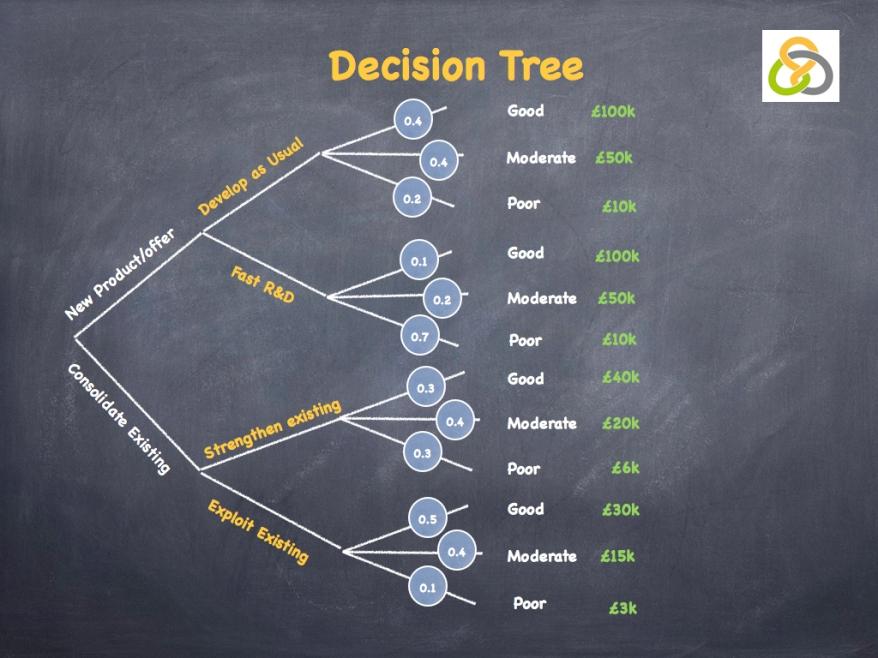 Decisions Decisions.011