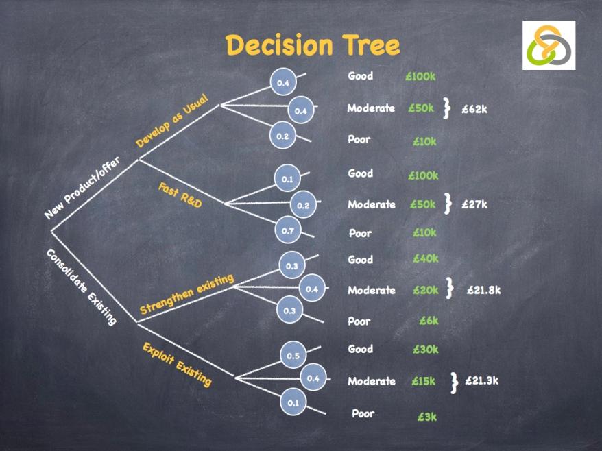 Decisions Decisions.012