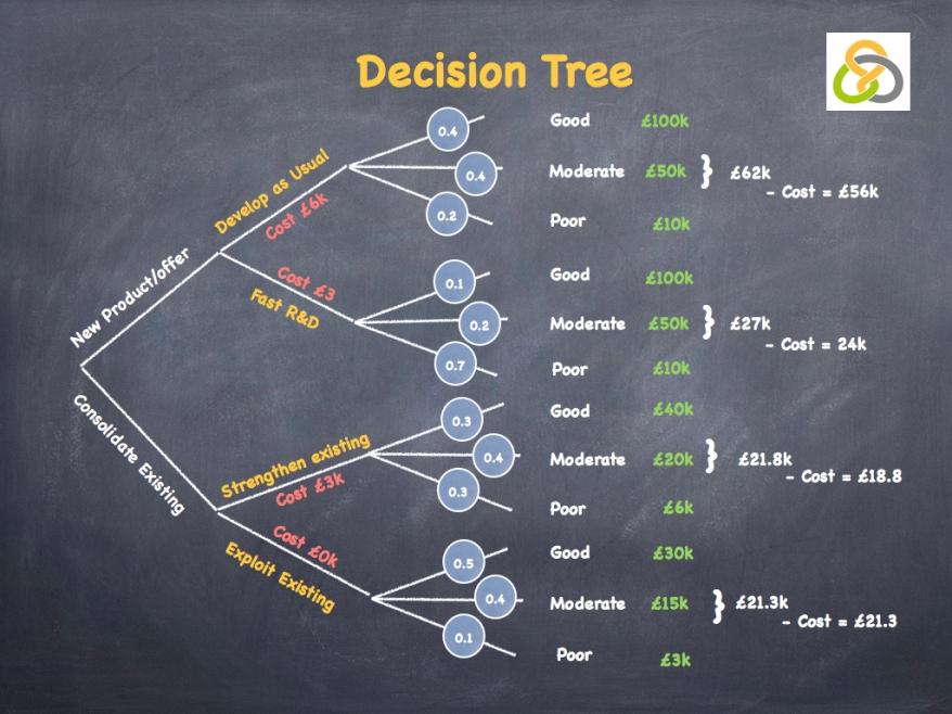 Decisions Decisions.013