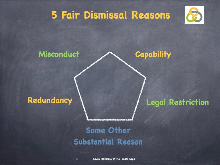 5 Fair Dismissal Reasons.001