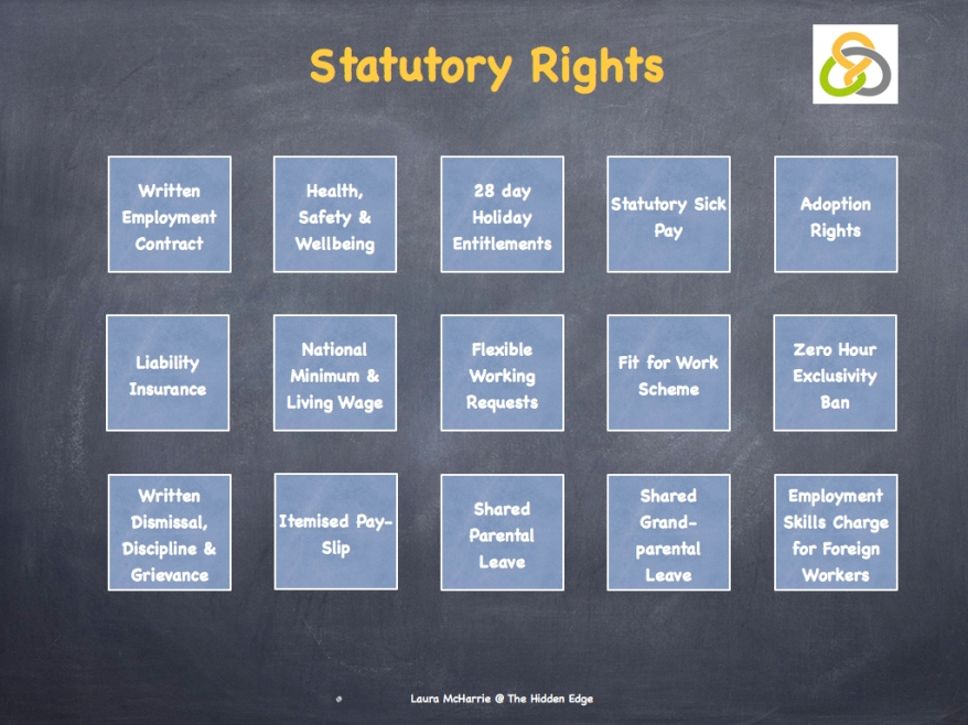Statutory Employment Laws.001