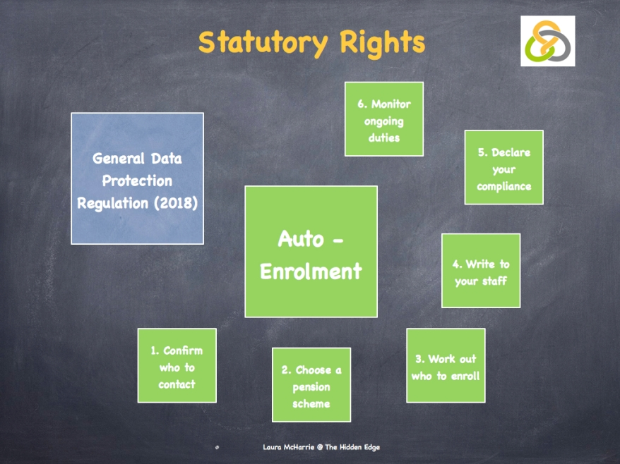 Statutory Employment Laws.002