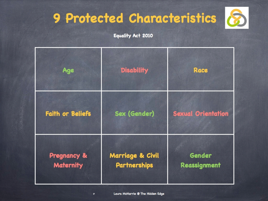 9 Protected Characteristics.001