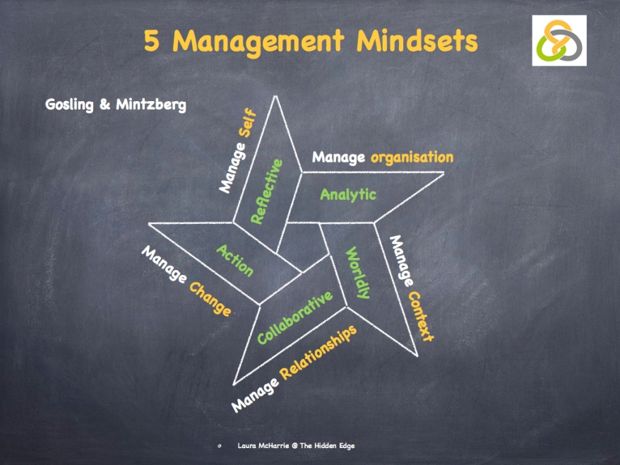 Management.002