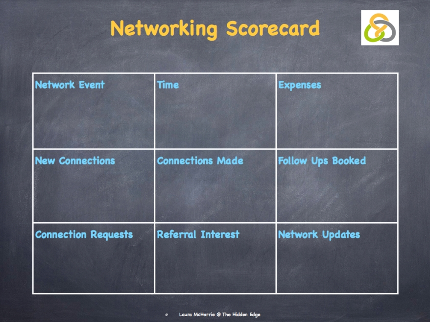 Networking Scorecard.003