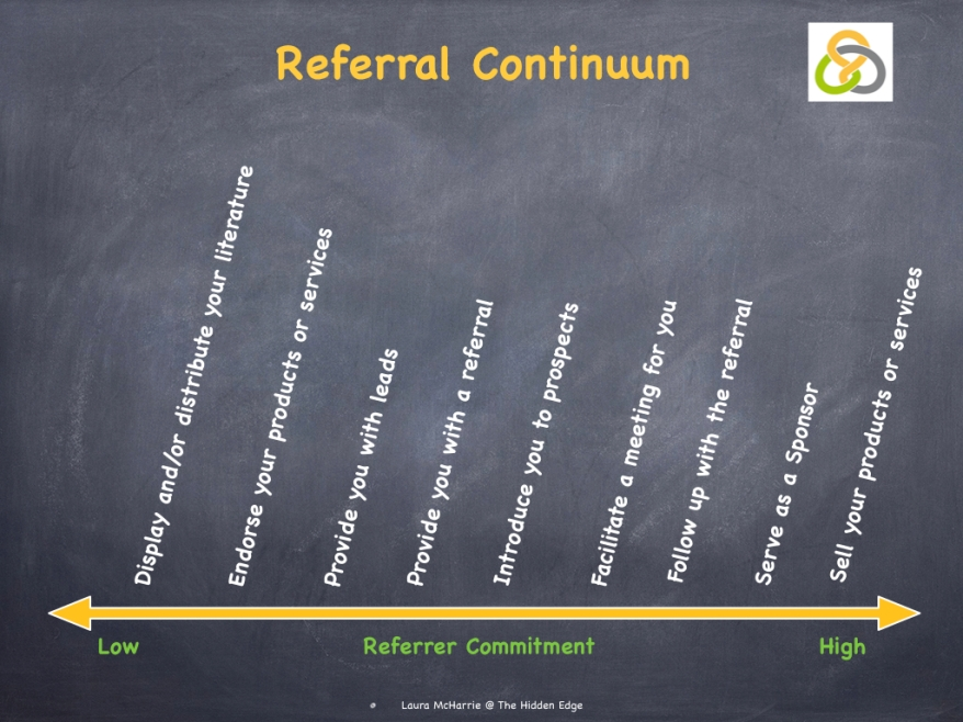 Referral Requests.002