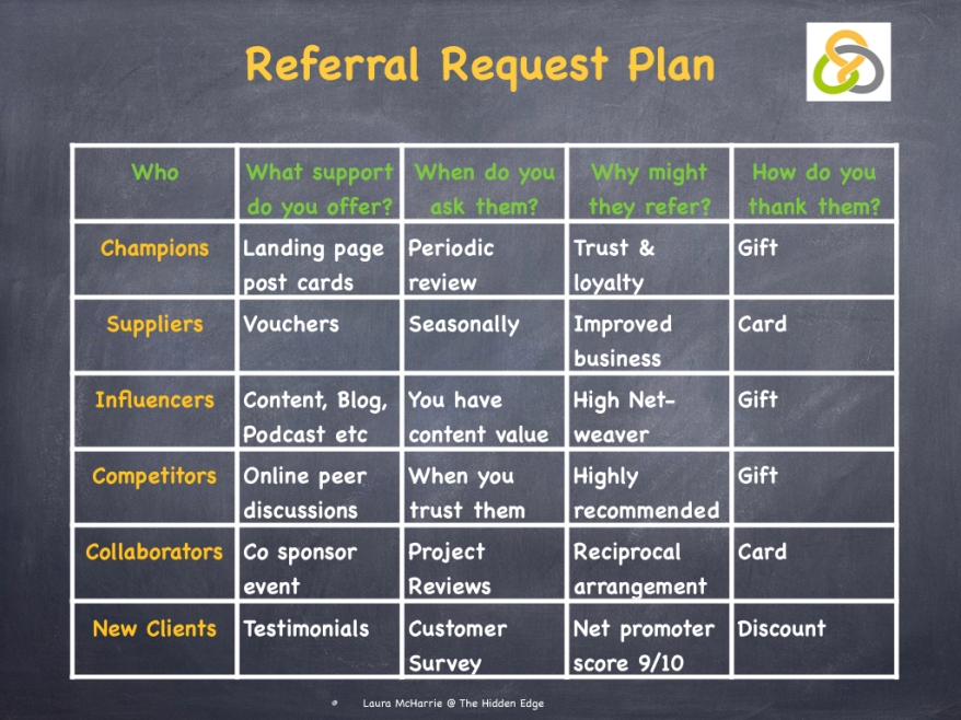 Referral Requests.003