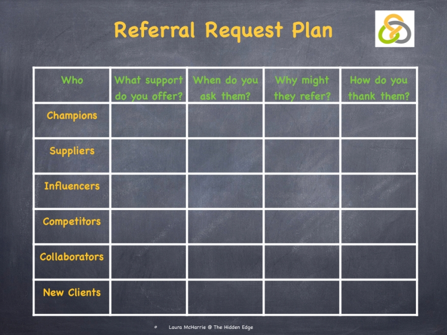 Referral Requests.004
