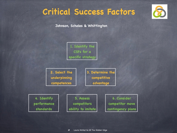 Critical Success Factors.003.jpeg